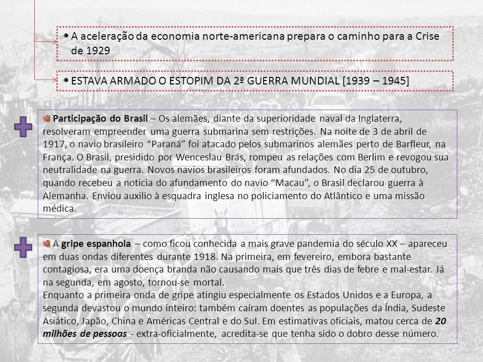 ESTAVA ARMADO O ESTOPIM DA 2ª GUERRA MUNDIAL [1939 – 1945]